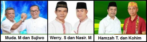 Tiga pasang calon Bupati dan wakil Bupati Kabupaten Kubu Raya 2018