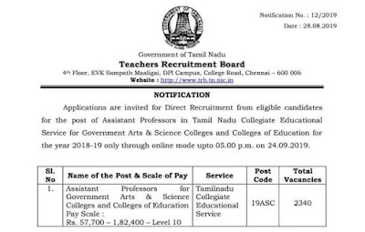 TRB Assistant Professor syllabus and notification