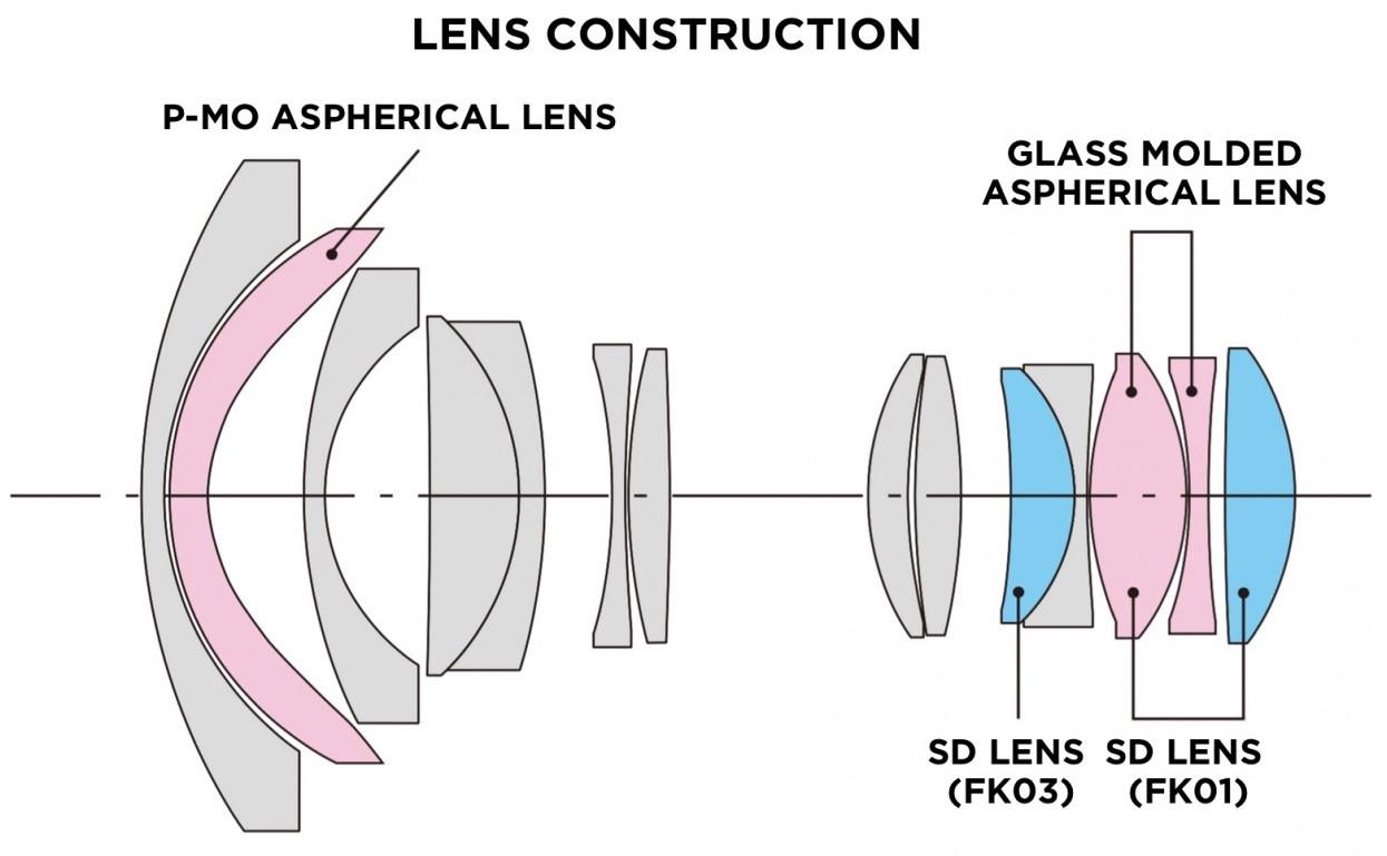 Оптическая схема объектива Tokina ATX-i 11-20mm f/2.8 CF