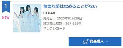 STU48 4th single on best selling Oricon Chart