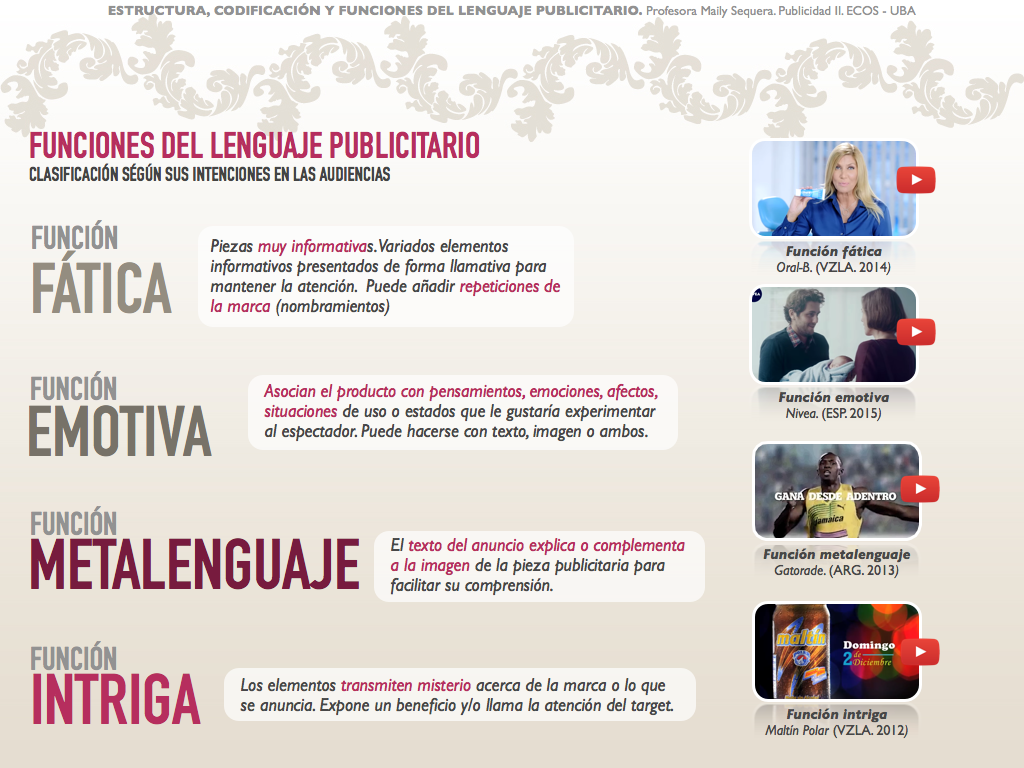 Publicidad Ii Ejemplos Funciones Del Lenguaje Publicitario