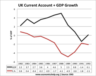 impact of budget deficit on economic growth Fiscal deficits, economic growth reaction to excessive budget deficits animated empirical attempts to find a negative impact of high deficits or.