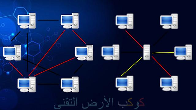 شبكة الند للند peer to peer  وشبكة العميل الخادم Client/Server