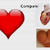 Did you know that the figure of the heart represents a sexual position?