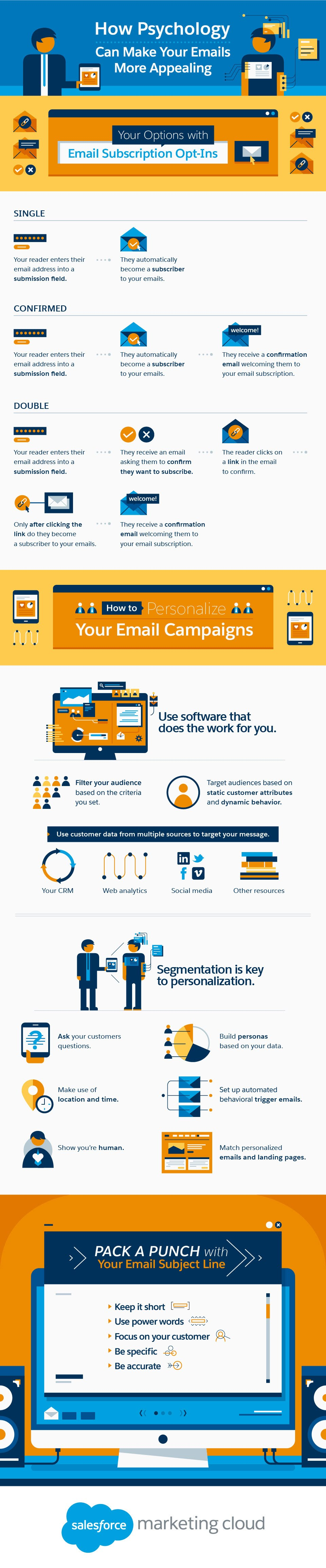 How Psychology Can Make Your Emails More Appealing - #infographic