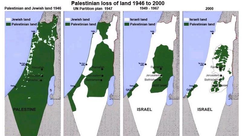 Ramani ya asili ya Palestina (kushoto) kabla ya Israel kughusubu ardhi za Wapalestina
