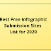 Top 30+ Free Infographic Submission Sites List for 2020