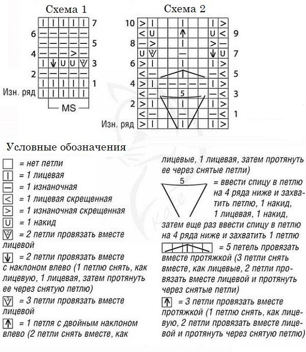 letnii ajurnii top svyazannii spicami so shemami uzora i opisaniem vyazaniya
