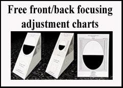 PENTAX DSLRs: PART-1  Autofocus Adjustment charts for front and back