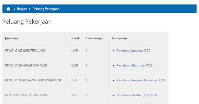 Majlis Daerah Padang Terap (MDPT)