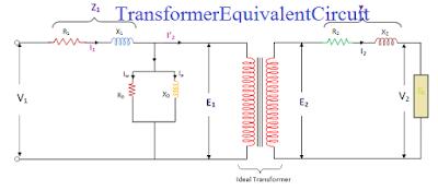 Transformer Equivalent Circuit