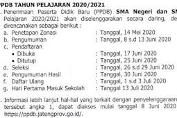 Update Informasi PPDB SMKN 1 Purwodadi Tahun 2020/2021