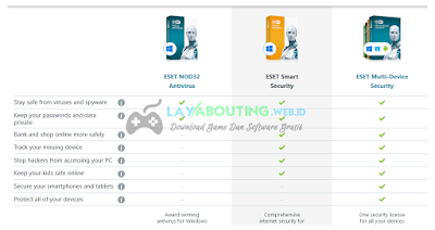 Perbedaan ESET NOD32 AntiVirus Vs ESET Smart Security Vs Multi