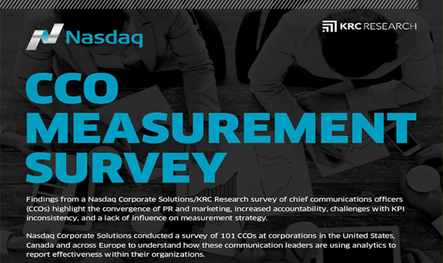 Survey: 101 CCOs on PR Measurement #infographic