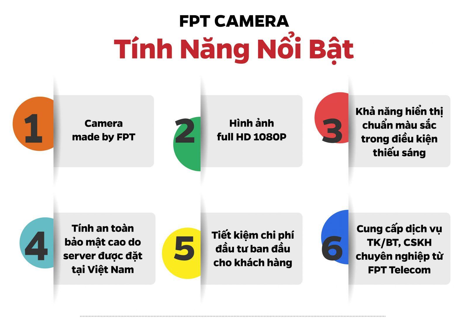 Tính năng nổi bật của Camera FPT