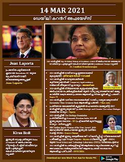 Daily Malayalam Current Affairs 14 Mar 2021