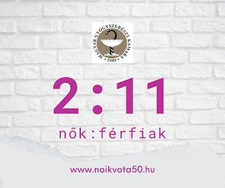 A Magyar Gyógyszerészi Kamara vezetői között 2:11 a nők és férfiak aránya #KE50