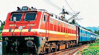 Latest Indian Railway Jobs