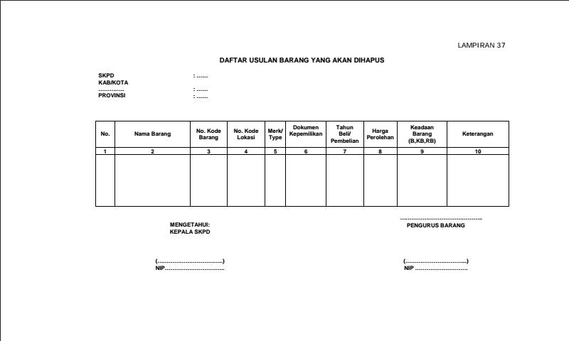 Contoh Daftar Usulan Barang Yang Akan Dihapus dalam Inventaris Barang Sekolah
