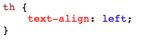 text align untuk mengubah arah rataan teks tabel pada html