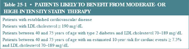 Treatment of Blood Cholesterol