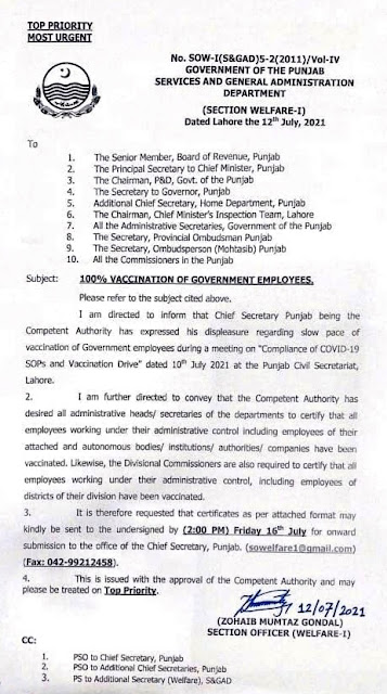 100% VACCINATION OF GOVERNMENT EMPLOYEES OF PUNJAB