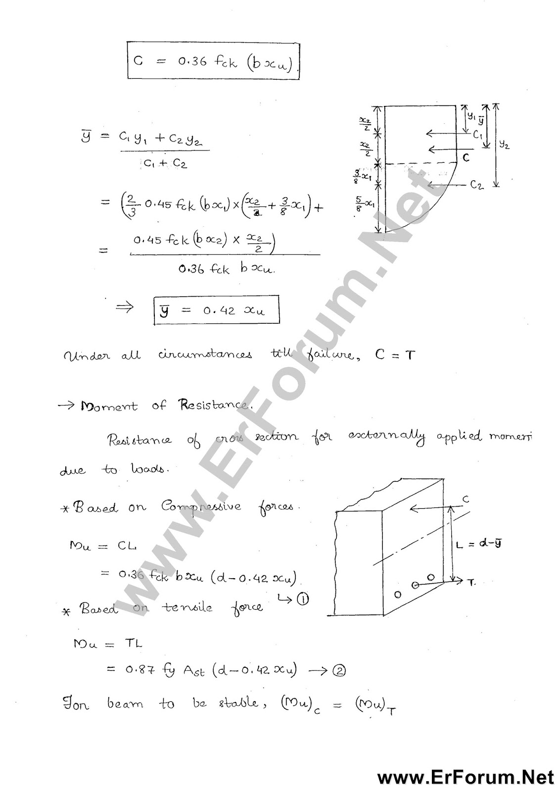 RCC-Notes-6
