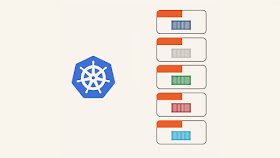 Best Kubernetes course on Pluralsight