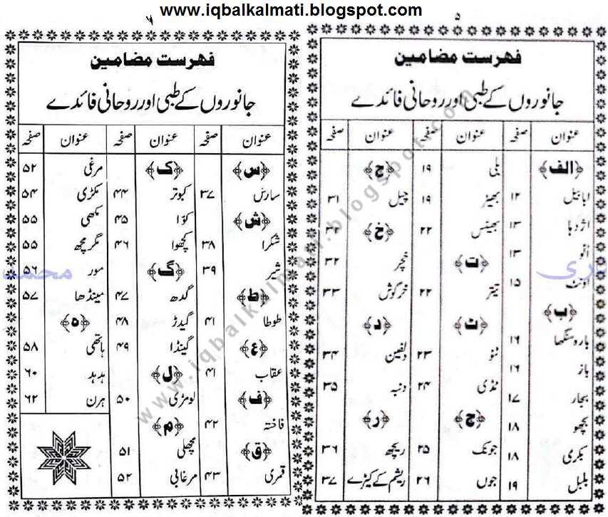 Janwaron Ke Tibbi aur Rohani Faide Amliyat Urdu Book
