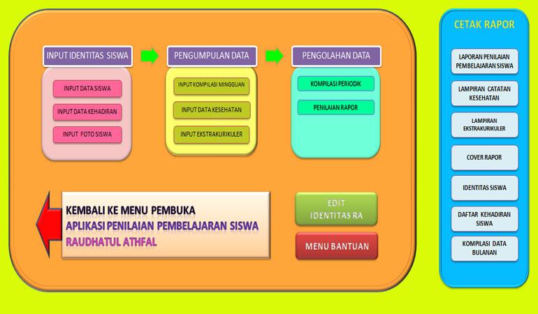 Aplikasi Raport RA Kurikulum 2013 Versi Kemenag Jatim Format Excel