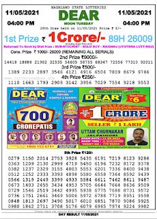 Lottery Sambad Today Result Evening 11.05.2021