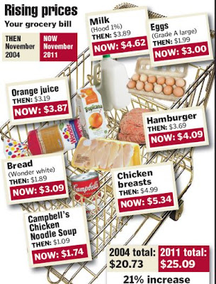 food costs soar as thanksgiving looms, diners eat cost of inflation