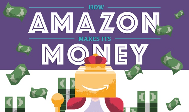 How Amazon Makes Its Money
