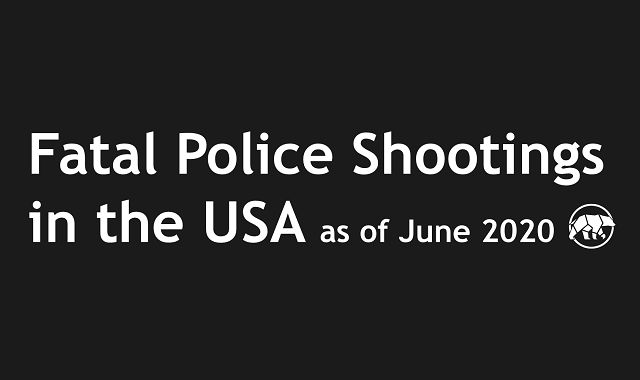 Innocent lives taken by police in the US