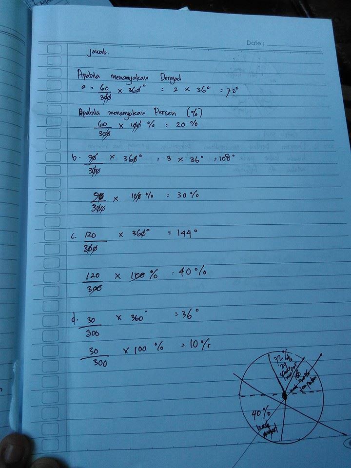 Materi matematika diagram garis dan lingkaran rahmaninda ramadhani diagram garis dan lingkaran ccuart Choice Image