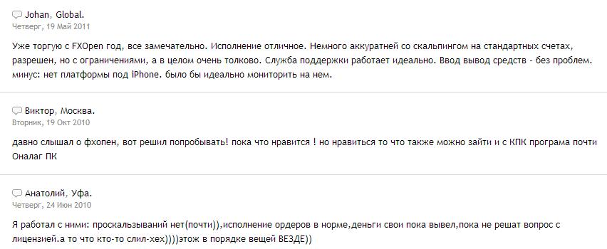 FXOpen Отзывы трейдеров