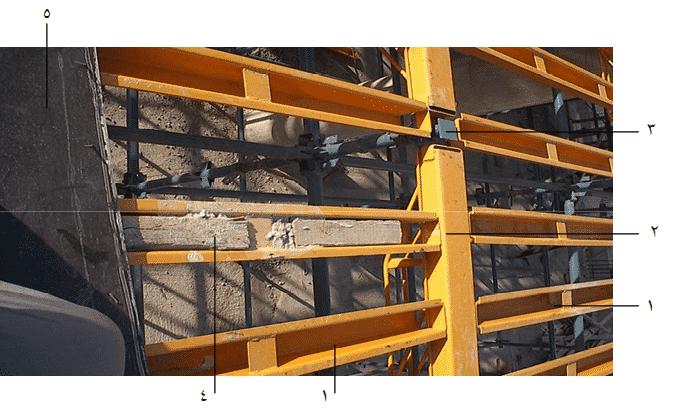 طريقة تجميع العوارض والجسور والقوائم وألواح التطبيق في الشدة المعدنية