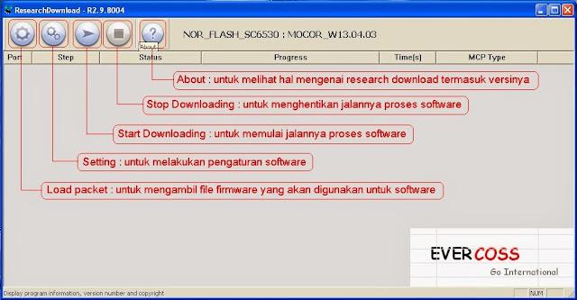 Research download tool beserta bagian dan fungsi-fungsinya