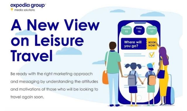 The COVID-19 Impact on Leisure Travel Trends