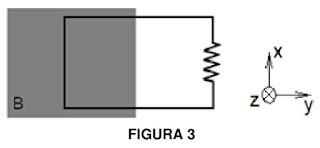circuito colocado acima de um ímã