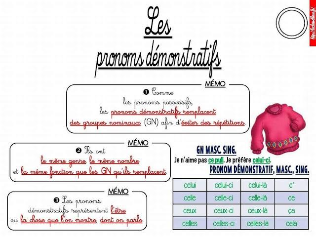 ملخص شامل في دروس اللغة الفرنسية للمرحلة الإبتدائية