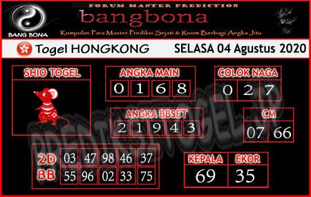 Prediksi Bangbona HK Selasa 04 Agustus