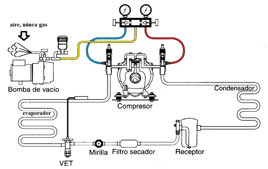 Aire acondicionado split: Instalar aire acondicionado sin