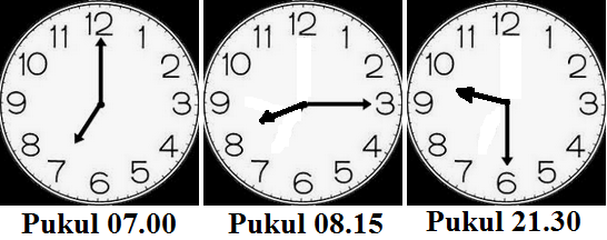 Gambar pukul 07.00, pukul 08.15, dan pukul 21.30
