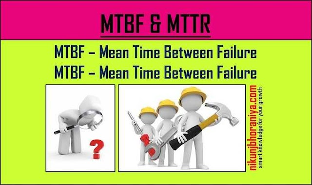 MTBF | Mean Time Between failure | MTTR | Mean Time To Repair