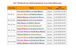 ICC Womens World T20 2018 Schedule & Time Table #ICCT20WorldCup   ICC T20 World Cup 2018 Schedule & Time Table (Womens), ICC T20 World Cup 2018 Schedule & Time Table, t20 world cup 2018, ICC Womens World T20 2018 Schedule & Time Table, cricket word cup 2018, all teams, all player, t20 world cup 2018 match timing, local time, IST time, t20 world cup 2018 venue place, t20 world cup 2018 full schedule, t20 world cup 2018 all teams, qualified teams, womens cricket, icc cricket calendar 2018,  Teams : New Zealand Women, India Women, Australia Women, Pakistan Women, Windies Women, Bangladesh Women, England Women, Sri Lanka Women, Ireland Women, South Africa Women