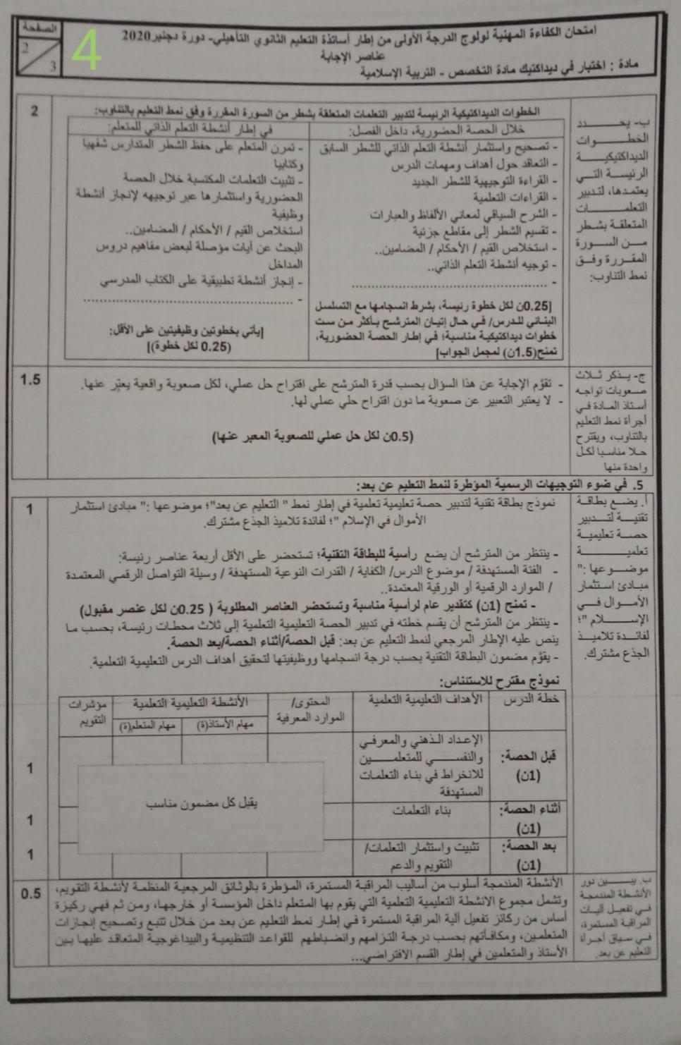 امتحان وعناصر الاجابة الكفاءة المهنية الثانوي التأهيلي تخصص التربية الإسلامية دورة دجنبر 2020
