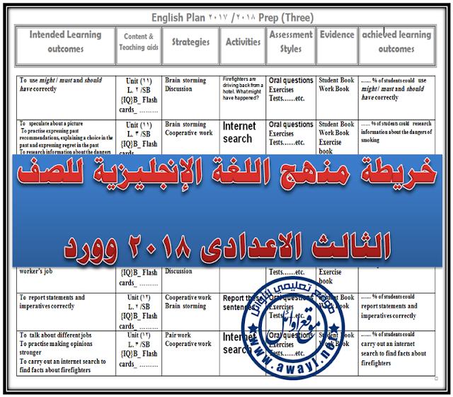 لاول خريطة منهج اللغة الانجليزية للصف الثالث الاعدادى 2018