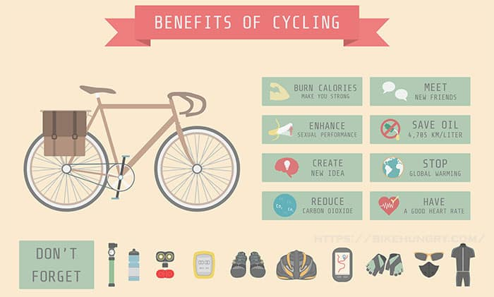 Benefits of Cycling #infographic #Sports #infographics #Cycling