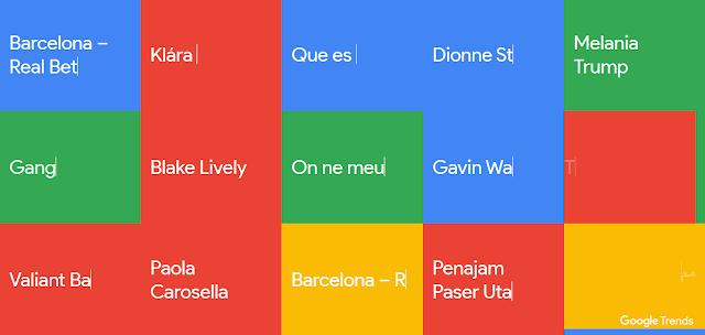 Google Trends Visualization